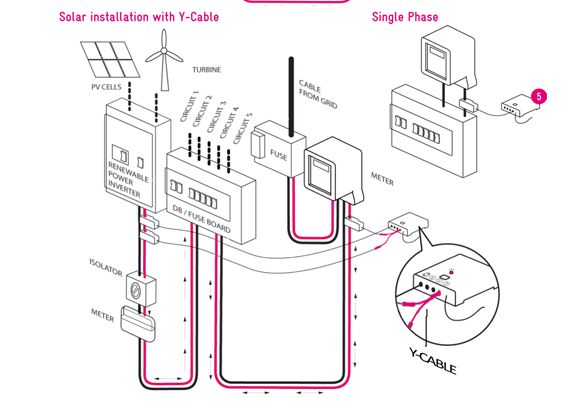 solar pv wiring diagram uk wiring diagram solar electric installation wiring diagram nilza on pv